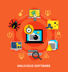 Malicious software design concept vector