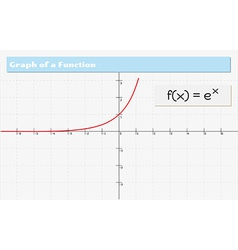Graph of a function vector