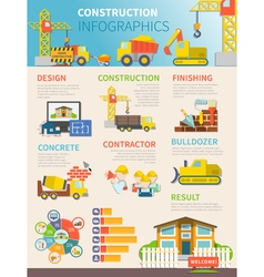Flat construction infographic template vector