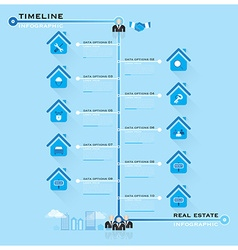 Timeline real estate business infographic vector