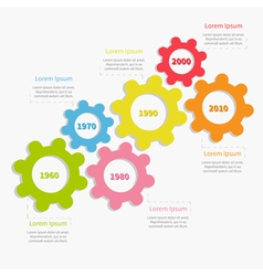Colorful cogwheel gear timeline infographic vector