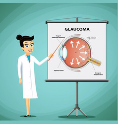 doctor shows on a blackboard diagram of the human vector image vector image