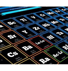 Periodic table of elements vector image