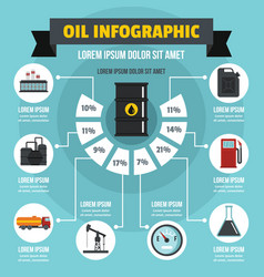 Oil infographic concept flat style vector