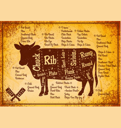 Color poster with detailed diagram cutting cows vector