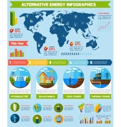 Alternative energy infographics vector
