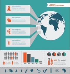 Hiv and aids infographics world aids day vector