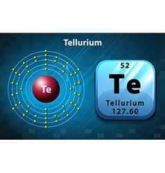 Symbol and electron diagram for Tellurium vector image vector image