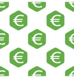Euro symbol pattern vector image