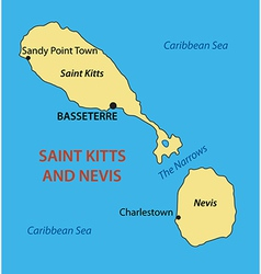 Federation of saint kitts and nevis - map vector