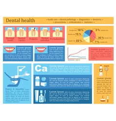Dental health infographics vector