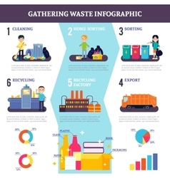 Gathering waste flat infographics vector
