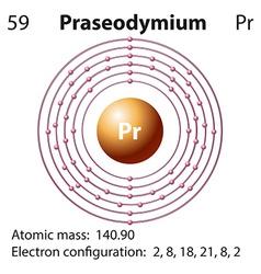 Symbol and electron diagram for Praseodymium vector image vector image