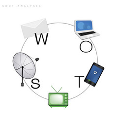 Swot analysis strategy management for communicatio vector
