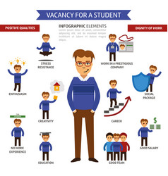 vacancy for a student infographic elements vector image vector image