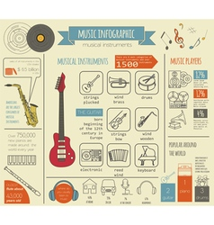 Musical instruments graphic template all types of vector