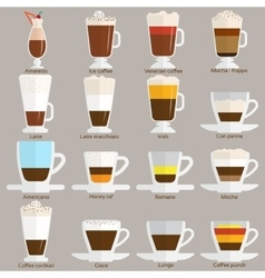 Coffee cups different cafe drinks types espresso vector