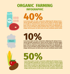 farm cards nature food organic vector image