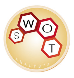 Swot analysis strategy management concepts on roun vector