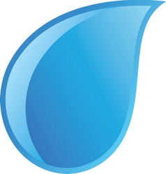 Waterdrop resize vector