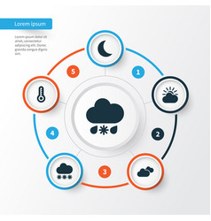 Meteorology icons set collection of weather sun vector