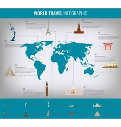 Infographic world landmarks on map vector image