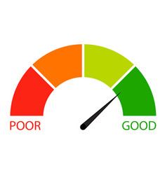 credit rating indicator vector image