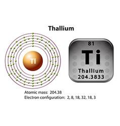 Symbol and electron diagram for thallium vector