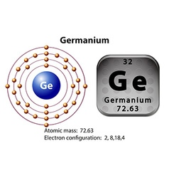 Symbol and electron diagram for Germanium vector image vector image
