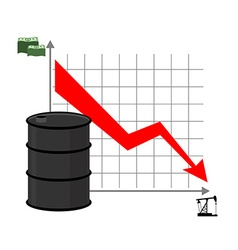 Drop in oil graph of decline rate of oil industry vector