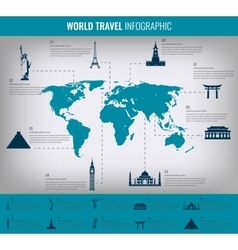 Infographic world landmarks on map vector