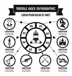 Middle ages infographic concept simple style vector