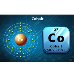 Symbol and electron number of cobalt vector
