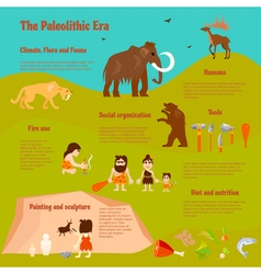 Stone age flat infographics vector