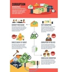 Corruption infographics set vector