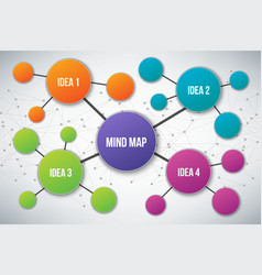 creative of mind map vector image