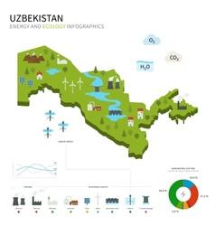 Energy industry and ecology of uzbekistan vector