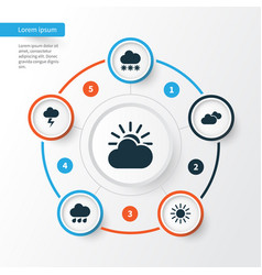 Meteorology icons set collection of sun snowy vector