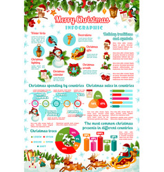 Christmas holiday celebration infographic vector