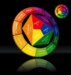 Color wheel vector