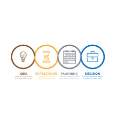 process of creating new idea and making decision vector image vector image