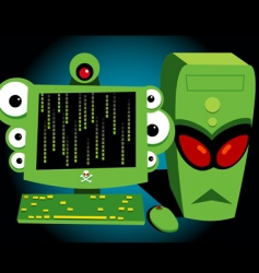 monster personal computer vector image