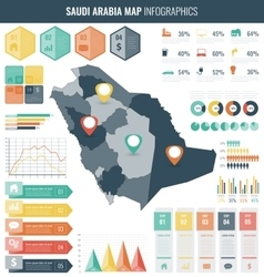 Saudi arabia map with infographic elements vector