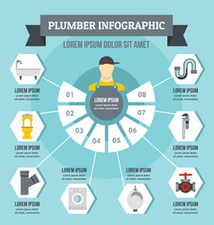 Plumber infographic concept flat style vector