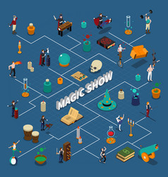 Magic show isometric flowchart vector