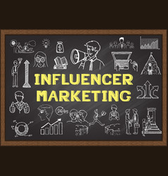 Influencer marketing vector