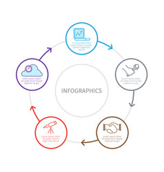 sequence of business processes infographics vector image