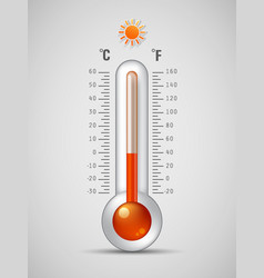 Glass thermometer with scale measuring heat vector