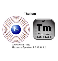 Symbol and electron diagram for thulium vector