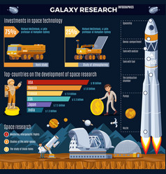 Galaxy research infographic concept vector